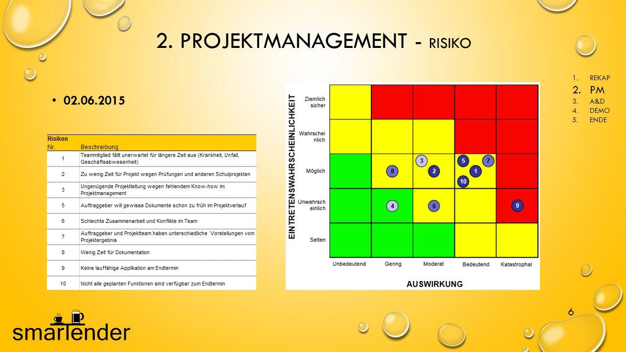 2. PROJEKTMANAGEMENT - RISIKO 6 02.06.2015 1.REKAP 2.PM 3.A&D 4.DEMO 5.ENDE
