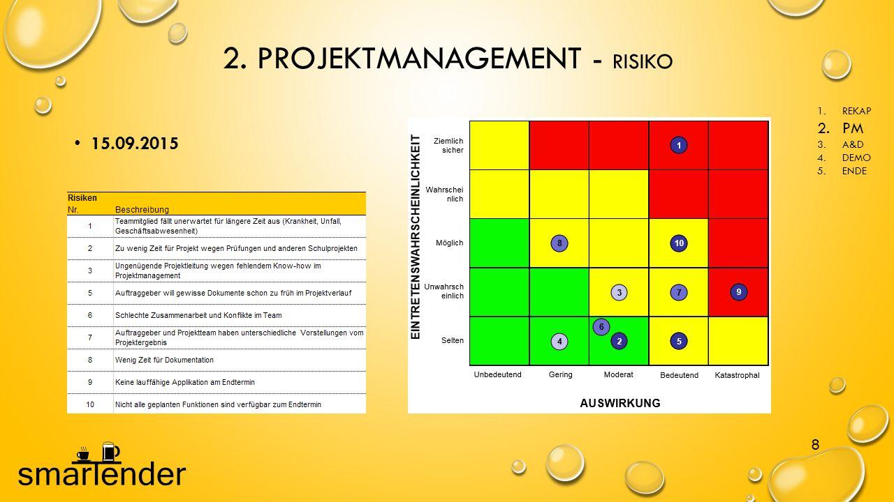 2. PROJEKTMANAGEMENT - RISIKO 8 15.09.2015 1.REKAP 2.PM 3.A&D 4.DEMO 5.ENDE