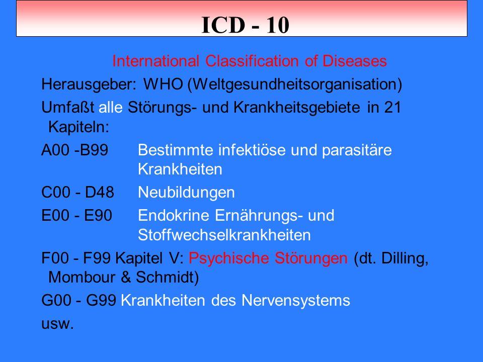 ICD - 10 International Classification of Diseases Herausgeber: WHO (Weltgesundheitsorganisation) Umfaßt alle Störungs- und Krankheitsgebiete in 21 Kapiteln: A00 -B99 Bestimmte infektiöse und parasitäre Krankheiten C00 - D48 Neubildungen E00 - E90 Endokrine Ernährungs- und Stoffwechselkrankheiten F00 - F99 Kapitel V: Psychische Störungen (dt.