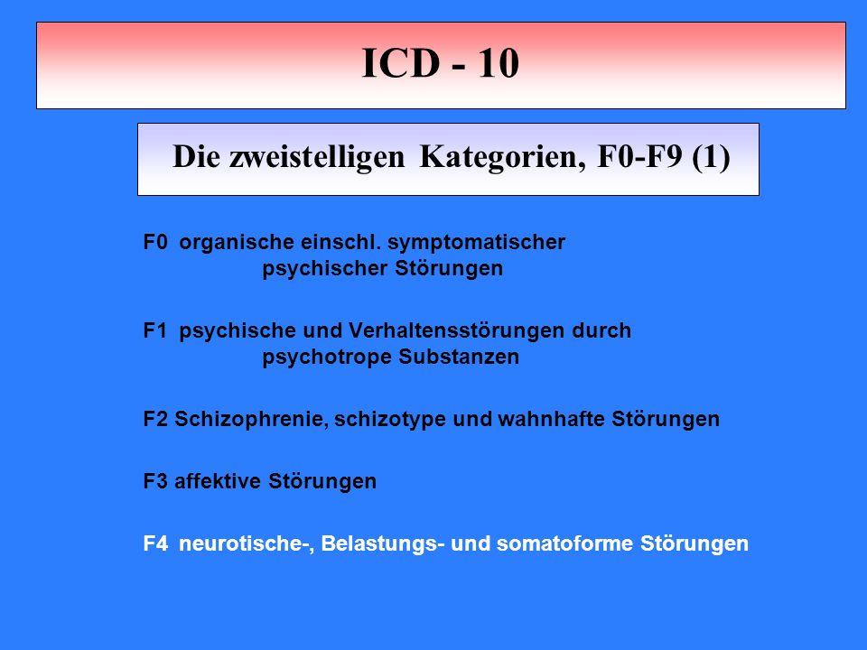 ICD - 10 F0organische einschl. symptomatischer psychischer Störungen F1psychische und Verhaltensstörungen durch psychotrope Substanzen F2 Schizophreni
