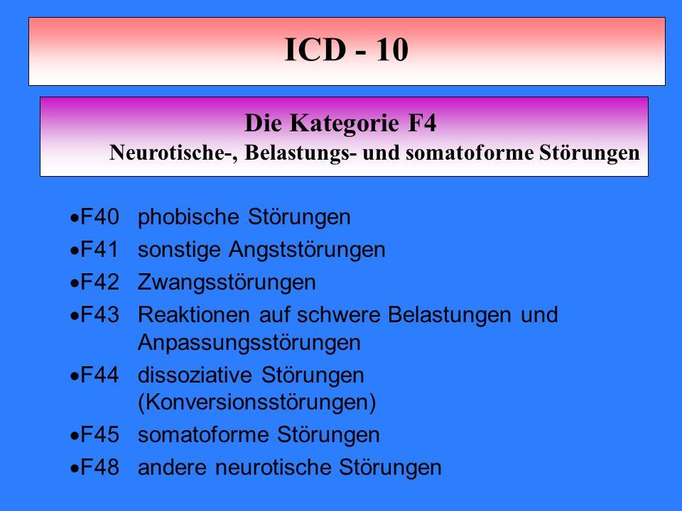 ICD - 10  F40 phobische Störungen  F41sonstige Angststörungen  F42Zwangsstörungen  F43Reaktionen auf schwere Belastungen und Anpassungsstörungen  F44dissoziative Störungen (Konversionsstörungen)  F45somatoforme Störungen  F48andere neurotische Störungen Die Kategorie F4 Neurotische-, Belastungs- und somatoforme Störungen