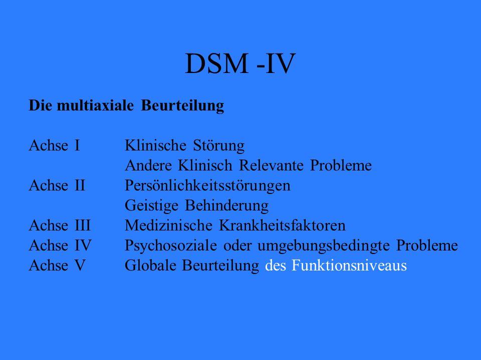 Die multiaxiale Beurteilung Achse IKlinische Störung Andere Klinisch Relevante Probleme Achse IIPersönlichkeitsstörungen Geistige Behinderung Achse IIIMedizinische Krankheitsfaktoren Achse IVPsychosoziale oder umgebungsbedingte Probleme Achse VGlobale Beurteilung des Funktionsniveaus DSM -IV