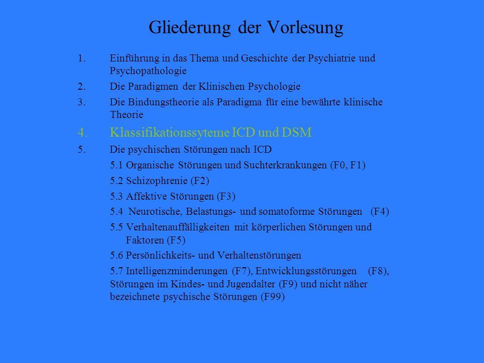 Gliederung der Vorlesung 1.Einführung in das Thema und Geschichte der Psychiatrie und Psychopathologie 2.Die Paradigmen der Klinischen Psychologie 3.D