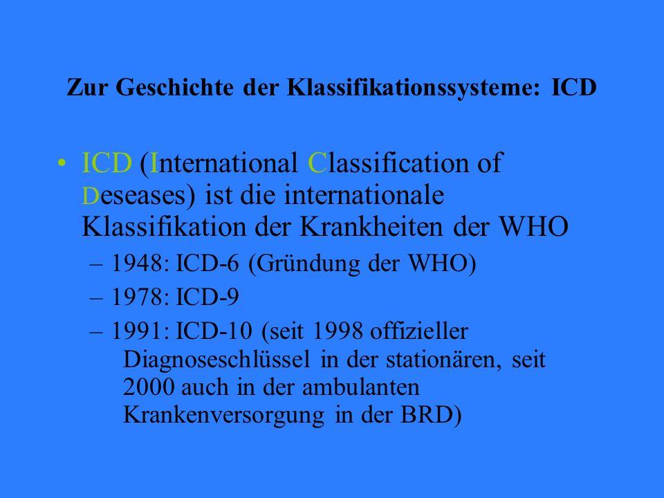 """Zur Geschichte der Klassifikationssysteme: DSM DSM ist das Diagnostische und Statistische Manual Psychischer Störungen (Diagnostic and Statistical Manual of Mental Disorders der American Psychiatric Association (APA)) –1952: DSM –1968: DSM-II –1980: DSM-III (Offizielles Diagnoseschema der APA) –1987: DSM-III-R (""""Durchbruch in Deutschland) –1994: DSM-IV (dtsch."""
