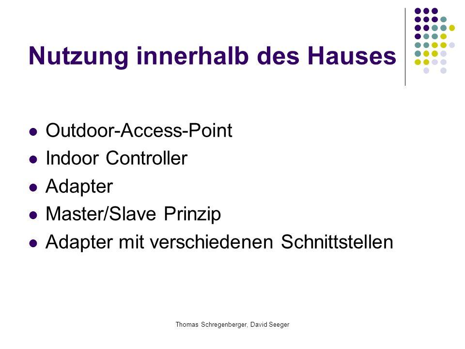Nutzung innerhalb des Hauses Outdoor-Access-Point Indoor Controller Adapter Master/Slave Prinzip Adapter mit verschiedenen Schnittstellen
