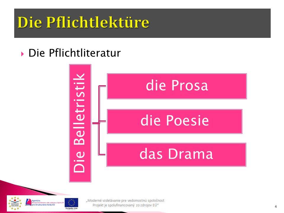  Die Pflichtliteratur 4 Die Belletristik die Prosa die Poesie das Drama