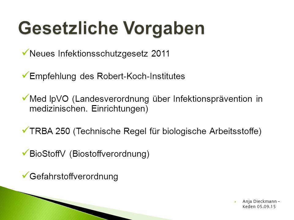 Neues Infektionsschutzgesetz 2011 Empfehlung des Robert-Koch-Institutes Med lpVO (Landesverordnung über Infektionsprävention in medizinischen. Einrich
