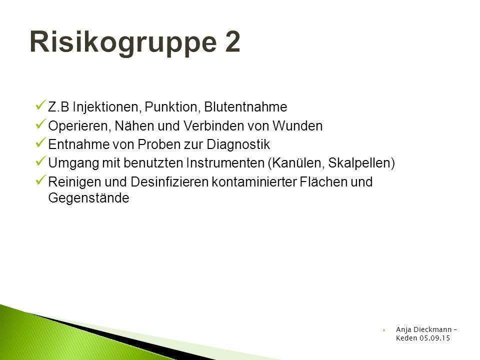 Übertragung Schmierinfektion Hände der Mitarbeiter, kontaminierte Flächen Selbstinfektionen  kolonisierten Bereichen auf andere Bereiche der Haut ist häufig Lebensmittel  Anja Dieckmann – Keden 05.09.15