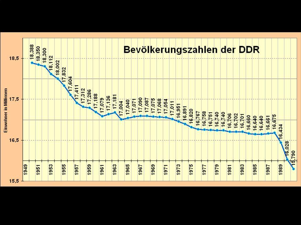 """Bundesrepublik Deutschland Motto: """"Proletarier aller Länder, vereinigt Euch! AmtsspracheDeutsch HauptstadtBonn StaatsformDemokratie Gründung8."""