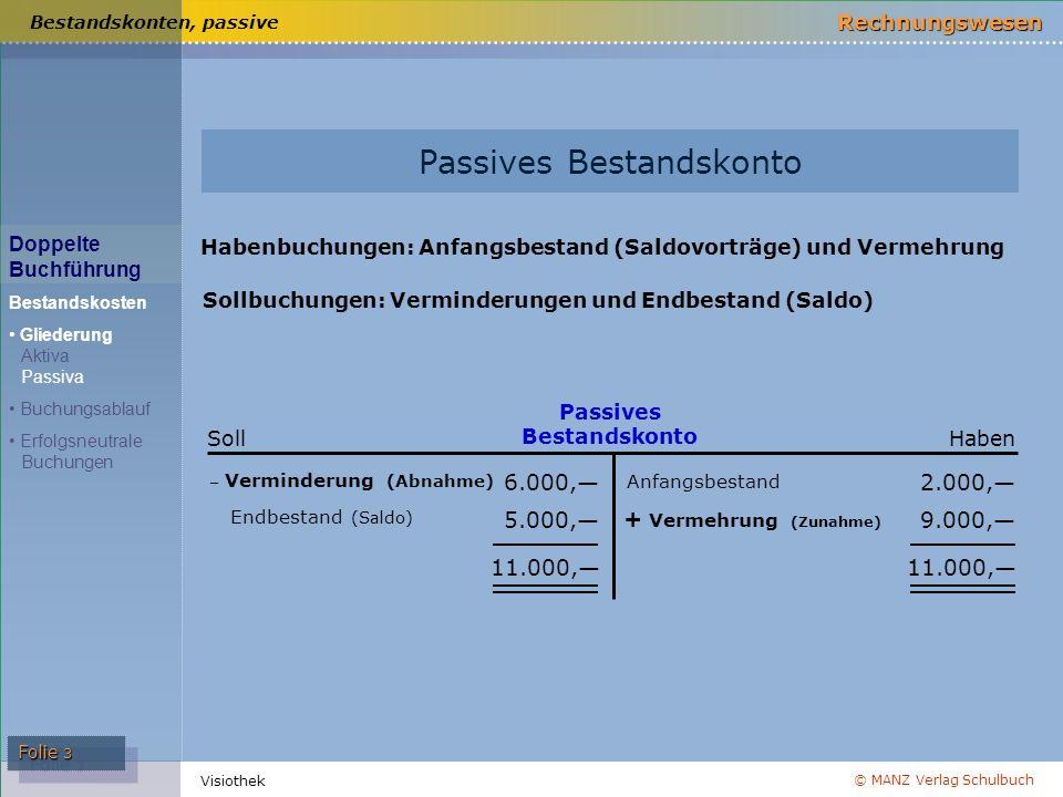 © MANZ Verlag Schulbuch Rechnungswesen Visiothek Folie 3 Habenbuchungen: Anfangsbestand (Saldovorträge) und Vermehrung Sollbuchungen: Verminderungen u