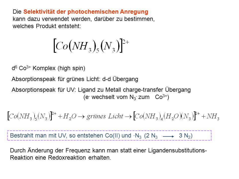 Die Selektivität der photochemischen Anregung kann dazu verwendet werden, darüber zu bestimmen, welches Produkt entsteht: d 6 Co 3+ Komplex (high spin) Absorptionspeak für grünes Licht: d-d Übergang Absorptionspeak für UV: Ligand zu Metall charge-transfer Übergang (e - wechselt vom N 3 - zum Co 3+ ) Bestrahlt man mit UV, so entstehen Co(II) und ·N 3 (2 N 3 3 N 2 ) Durch Änderung der Frequenz kann man statt einer Ligandensubstitutions- Reaktion eine Redoxreaktion erhalten.