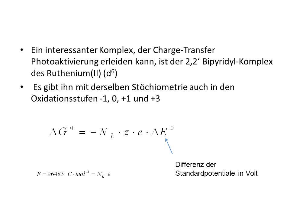 Ein interessanter Komplex, der Charge-Transfer Photoaktivierung erleiden kann, ist der 2,2' Bipyridyl-Komplex des Ruthenium(II) (d 6 ) Es gibt ihn mit derselben Stöchiometrie auch in den Oxidationsstufen -1, 0, +1 und +3 Differenz der Standardpotentiale in Volt