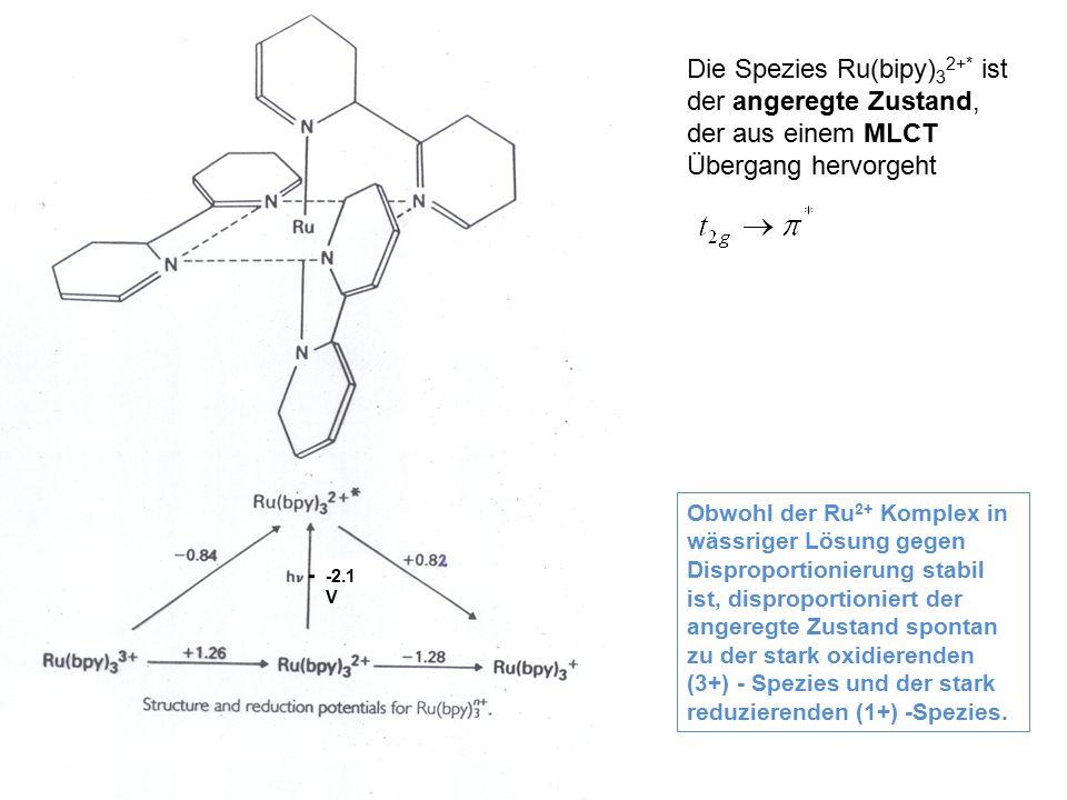 Die Spezies Ru(bipy) 3 2+* ist der angeregte Zustand, der aus einem MLCT Übergang hervorgeht Obwohl der Ru 2+ Komplex in wässriger Lösung gegen Disproportionierung stabil ist, disproportioniert der angeregte Zustand spontan zu der stark oxidierenden (3+) - Spezies und der stark reduzierenden (1+) -Spezies.