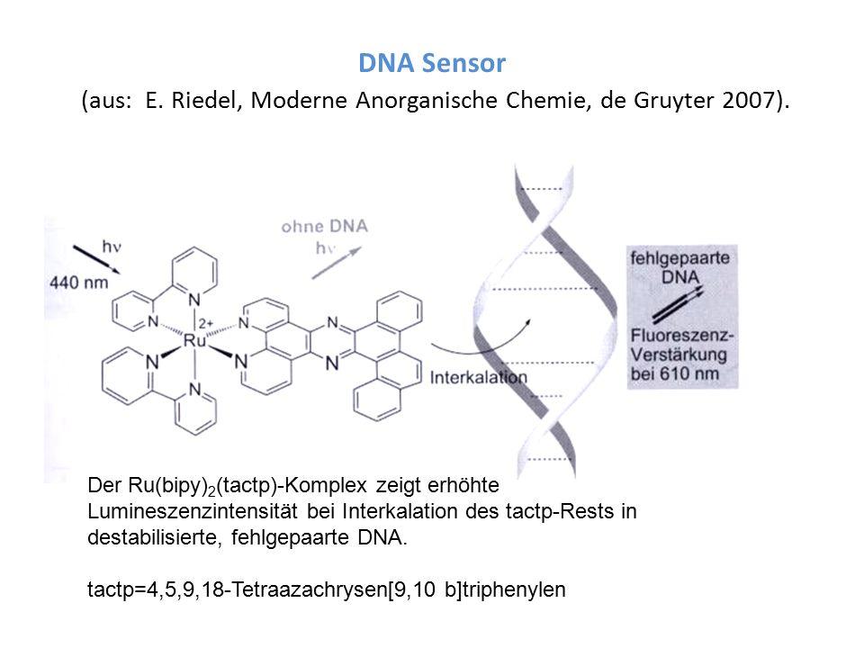 DNA Sensor (aus: E. Riedel, Moderne Anorganische Chemie, de Gruyter 2007).