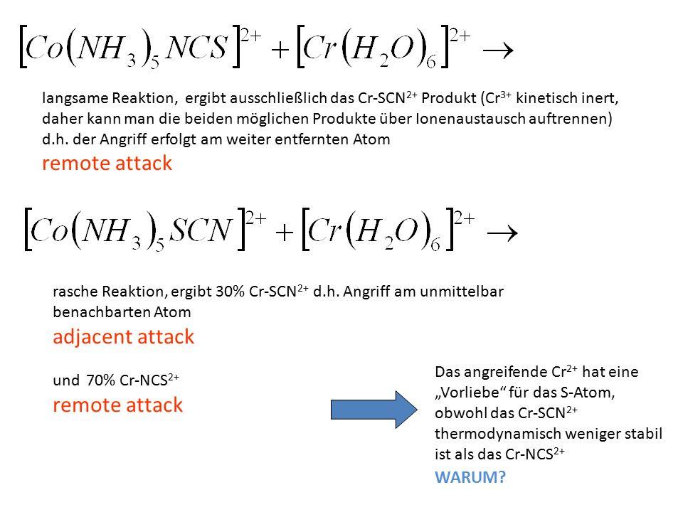 langsame Reaktion, ergibt ausschließlich das Cr-SCN 2+ Produkt (Cr 3+ kinetisch inert, daher kann man die beiden möglichen Produkte über Ionenaustausch auftrennen) d.h.