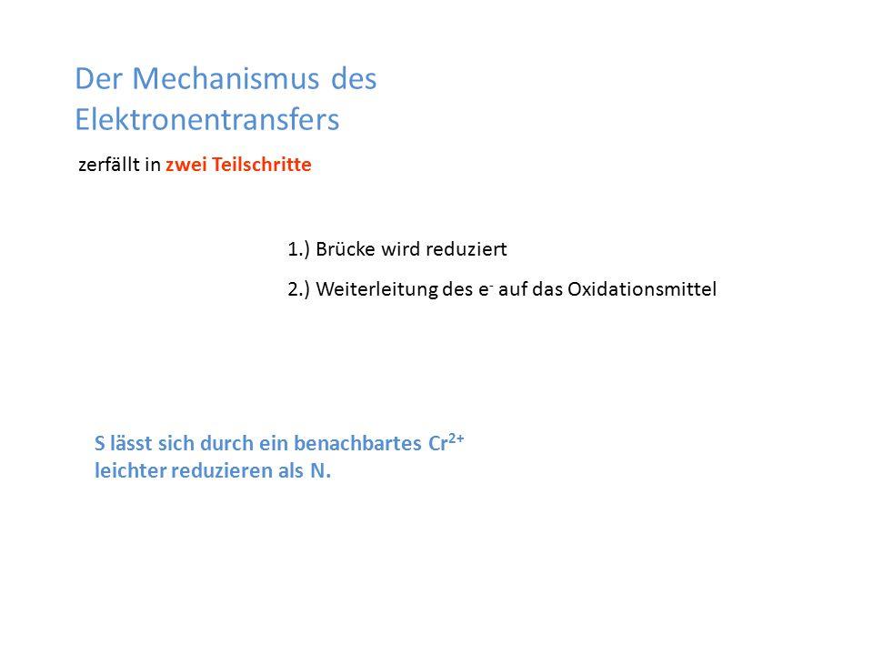 Der Mechanismus des Elektronentransfers zerfällt in zwei Teilschritte 1.) Brücke wird reduziert 2.) Weiterleitung des e - auf das Oxidationsmittel S lässt sich durch ein benachbartes Cr 2+ leichter reduzieren als N.