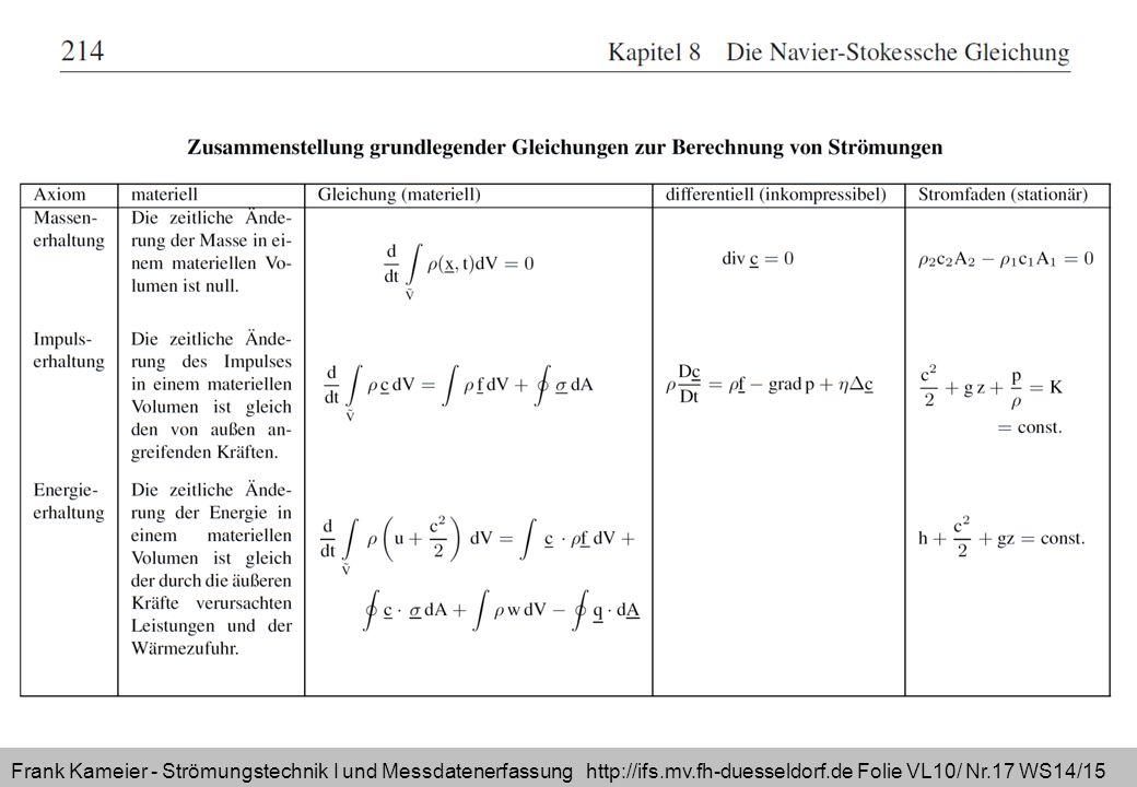 Frank Kameier - Strömungstechnik I und Messdatenerfassung http://ifs.mv.fh-duesseldorf.de Folie VL10/ Nr.17 WS14/15