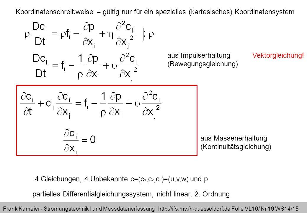 Frank Kameier - Strömungstechnik I und Messdatenerfassung http://ifs.mv.fh-duesseldorf.de Folie VL10/ Nr.19 WS14/15 aus ImpulserhaltungVektorgleichung