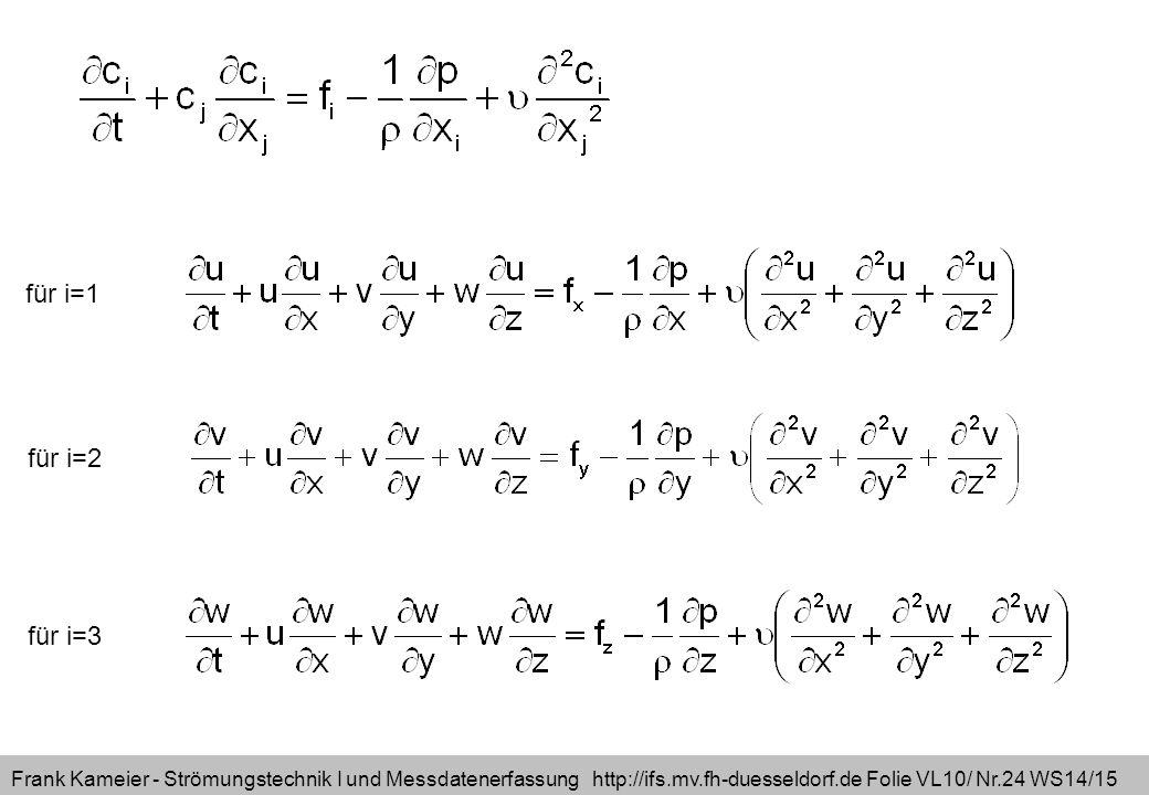 Frank Kameier - Strömungstechnik I und Messdatenerfassung http://ifs.mv.fh-duesseldorf.de Folie VL10/ Nr.24 WS14/15 für i=1 für i=2 für i=3