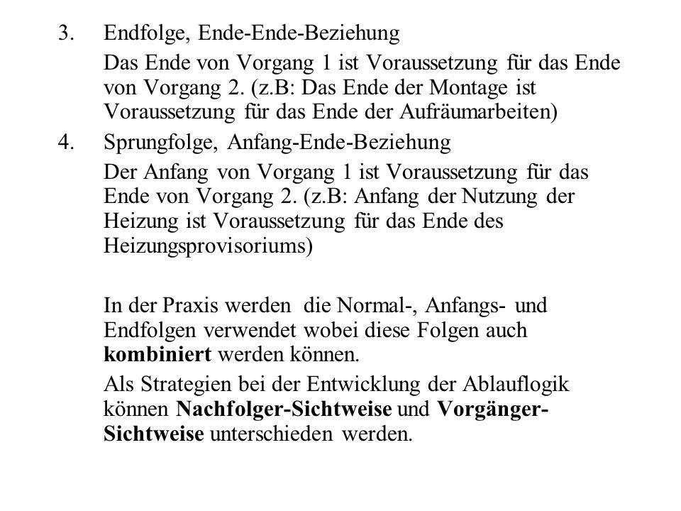3.Endfolge, Ende-Ende-Beziehung Das Ende von Vorgang 1 ist Voraussetzung für das Ende von Vorgang 2. (z.B: Das Ende der Montage ist Voraussetzung für