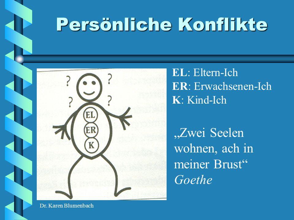"""Dr. Karen Blumenbach Persönliche Konflikte EL: Eltern-Ich ER: Erwachsenen-Ich K: Kind-Ich """"Zwei Seelen wohnen, ach in meiner Brust"""" Goethe"""