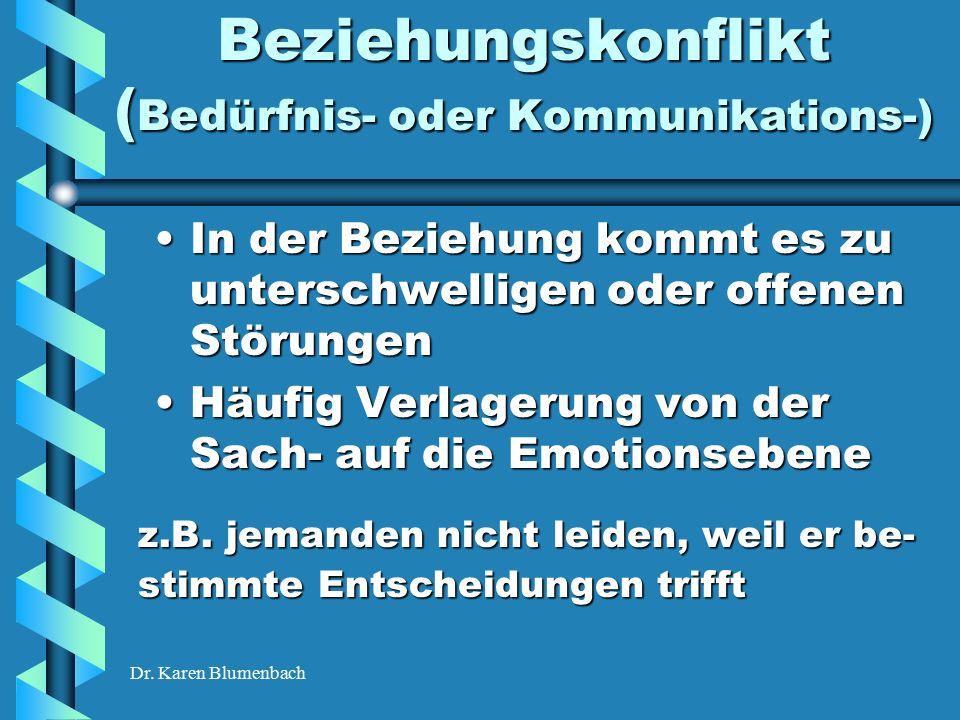 Dr. Karen Blumenbach Beziehungskonflikt ( Bedürfnis- oder Kommunikations-) In der Beziehung kommt es zu unterschwelligen oder offenen StörungenIn der
