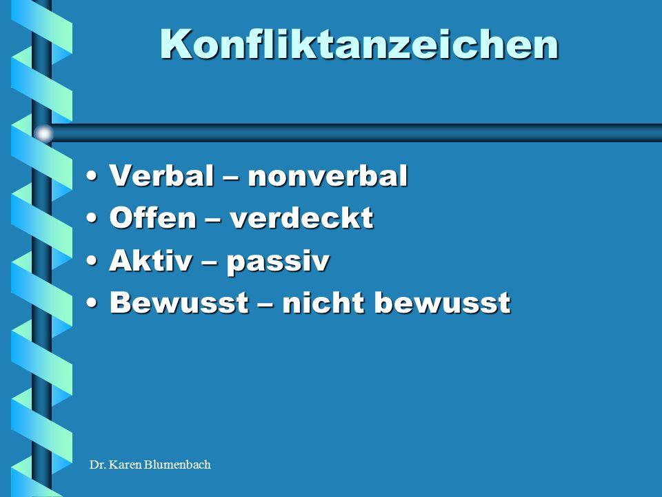 Konfliktanzeichen Verbal – nonverbalVerbal – nonverbal Offen – verdecktOffen – verdeckt Aktiv – passivAktiv – passiv Bewusst – nicht bewusstBewusst –