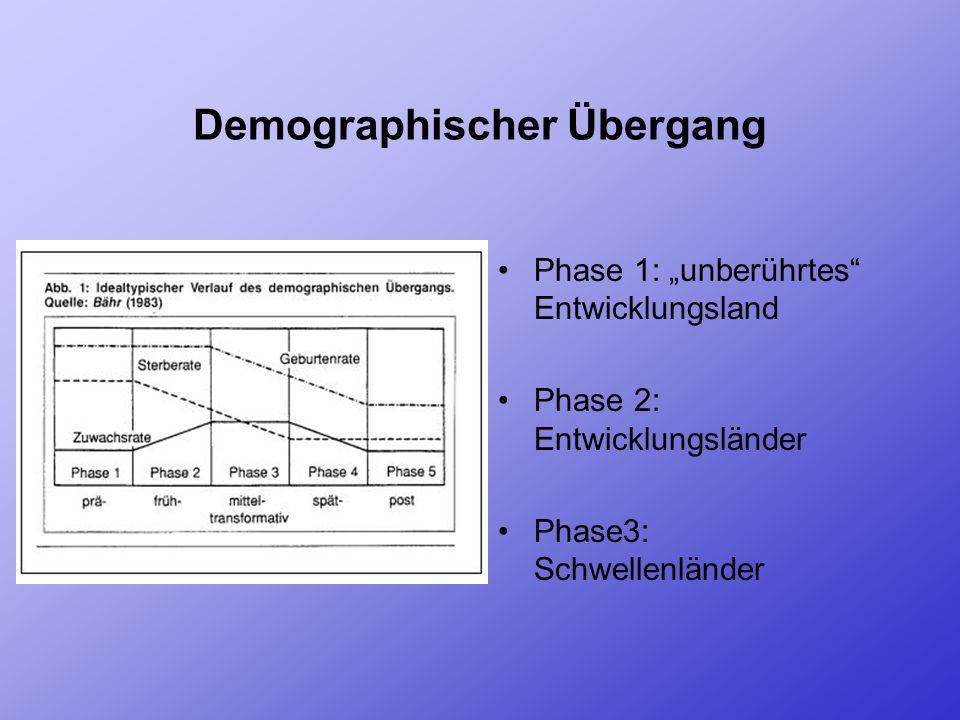 """Demographischer Übergang Phase 1: """"unberührtes Entwicklungsland Phase 2: Entwicklungsländer Phase3: Schwellenländer"""