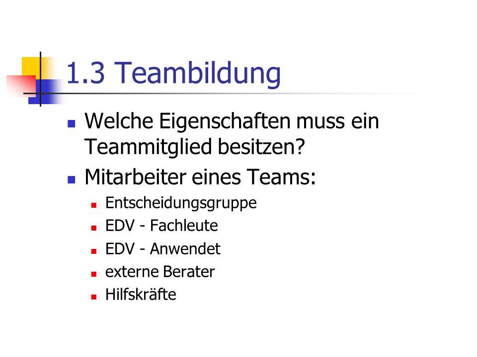1.3 Teambildung Welche Eigenschaften muss ein Teammitglied besitzen.