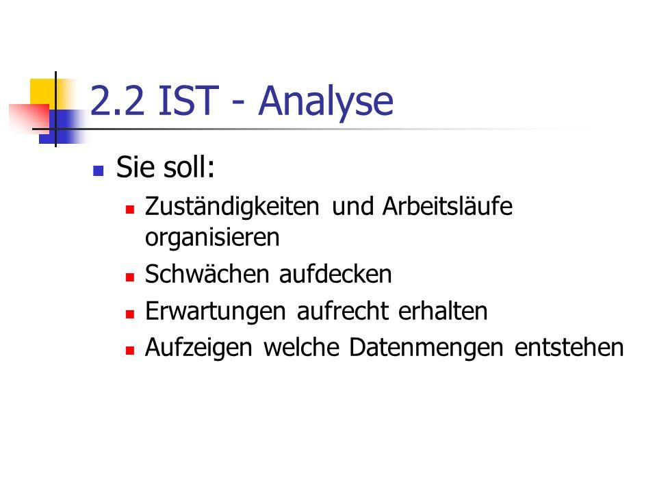 2.2 IST - Analyse Sie soll: Zuständigkeiten und Arbeitsläufe organisieren Schwächen aufdecken Erwartungen aufrecht erhalten Aufzeigen welche Datenmengen entstehen