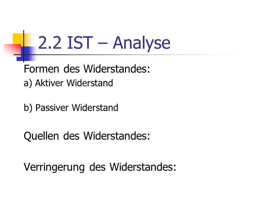 2.2 IST – Analyse Formen des Widerstandes: a) Aktiver Widerstand b) Passiver Widerstand Quellen des Widerstandes: Verringerung des Widerstandes: