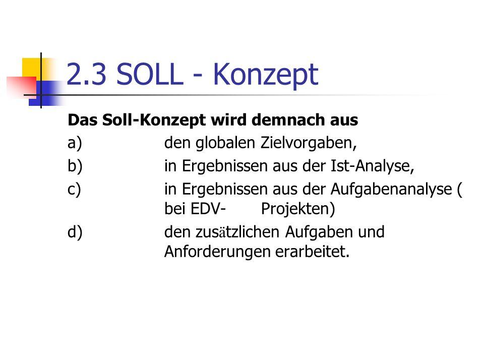 2.3 SOLL - Konzept Das Soll-Konzept wird demnach aus a) den globalen Zielvorgaben, b) in Ergebnissen aus der Ist-Analyse, c) in Ergebnissen aus der Aufgabenanalyse ( bei EDV-Projekten) d) den zus ä tzlichen Aufgaben und Anforderungen erarbeitet.
