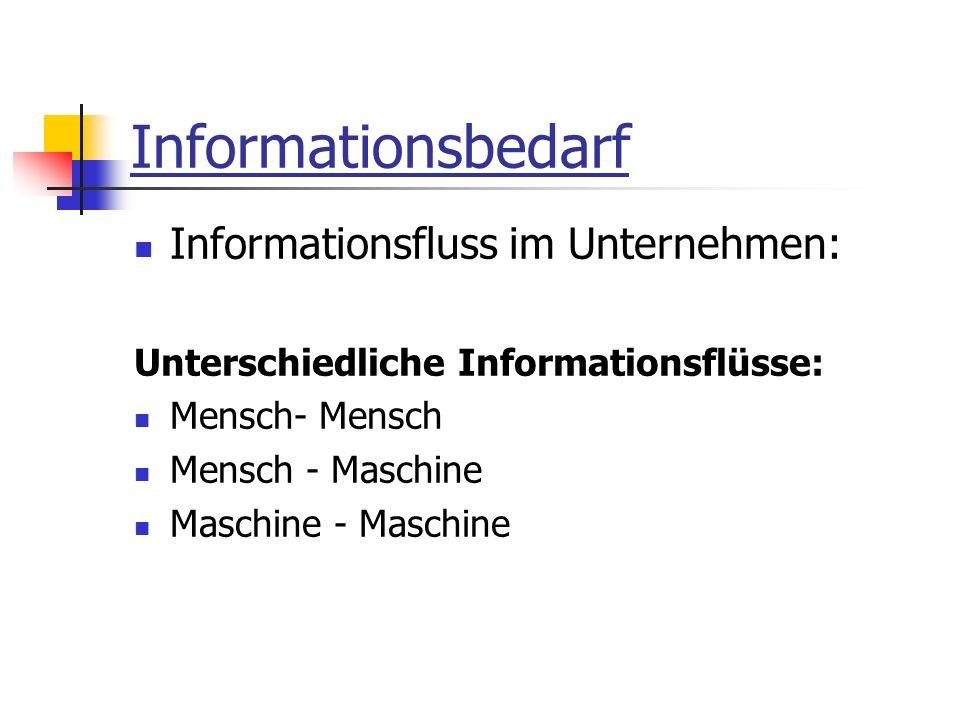 Informationsbedarf Informationsfluss im Unternehmen: Unterschiedliche Informationsflüsse: Mensch- Mensch Mensch - Maschine Maschine - Maschine
