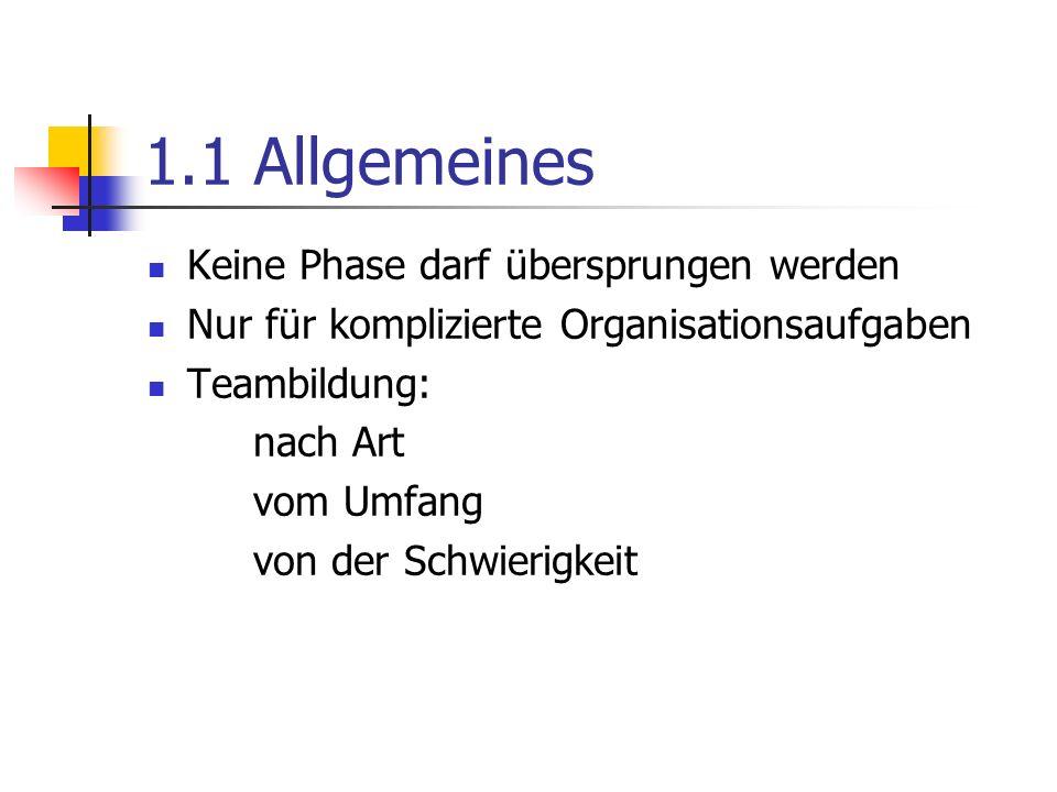 1.1 Allgemeines Keine Phase darf übersprungen werden Nur für komplizierte Organisationsaufgaben Teambildung: nach Art vom Umfang von der Schwierigkeit
