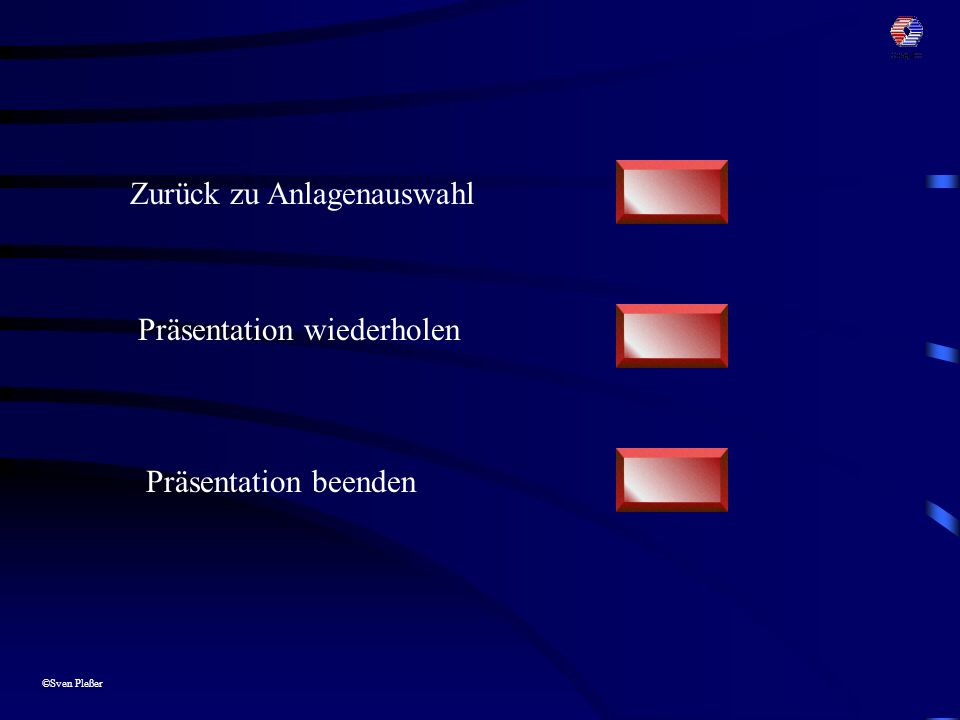 ©Sven Pleßer Zurück zu Anlagenauswahl Präsentation wiederholen Präsentation beenden