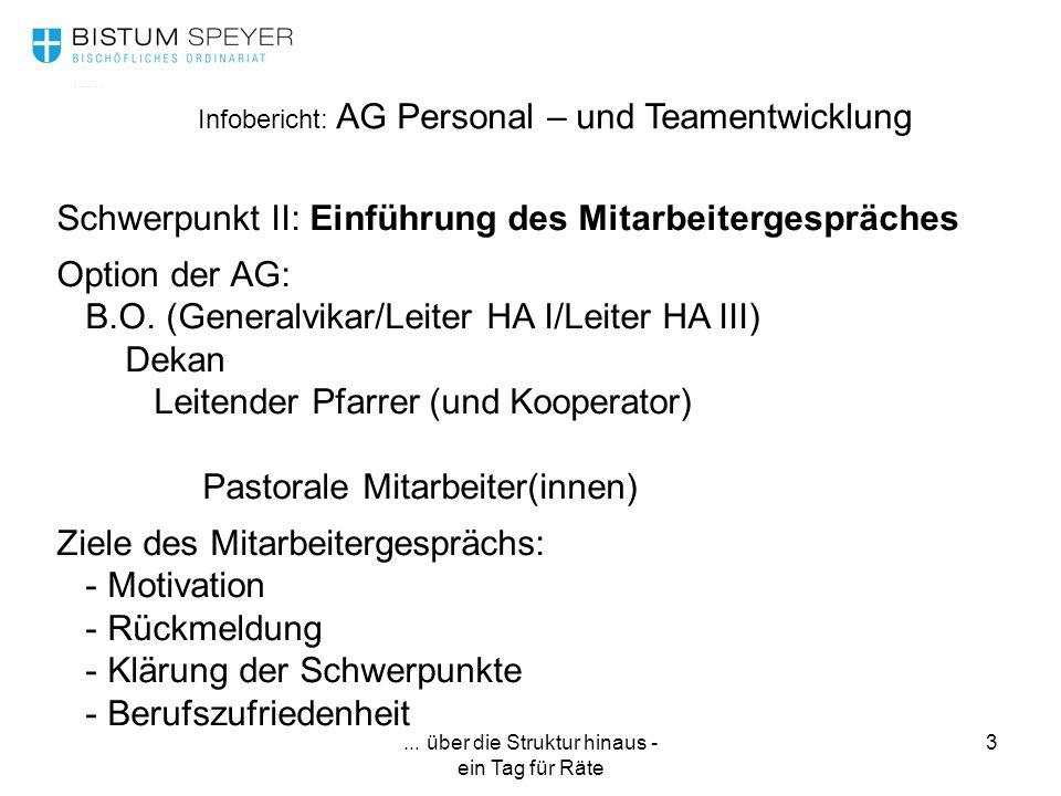 ... über die Struktur hinaus - ein Tag für Räte 3 Infobericht: AG Personal – und Teamentwicklung Schwerpunkt II: Einführung des Mitarbeitergespräches
