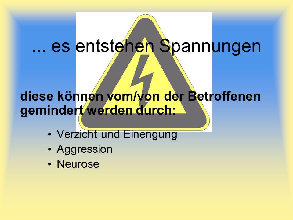 ... es entstehen Spannungen diese können vom/von der Betroffenen gemindert werden durch: Verzicht und Einengung Aggression Neurose