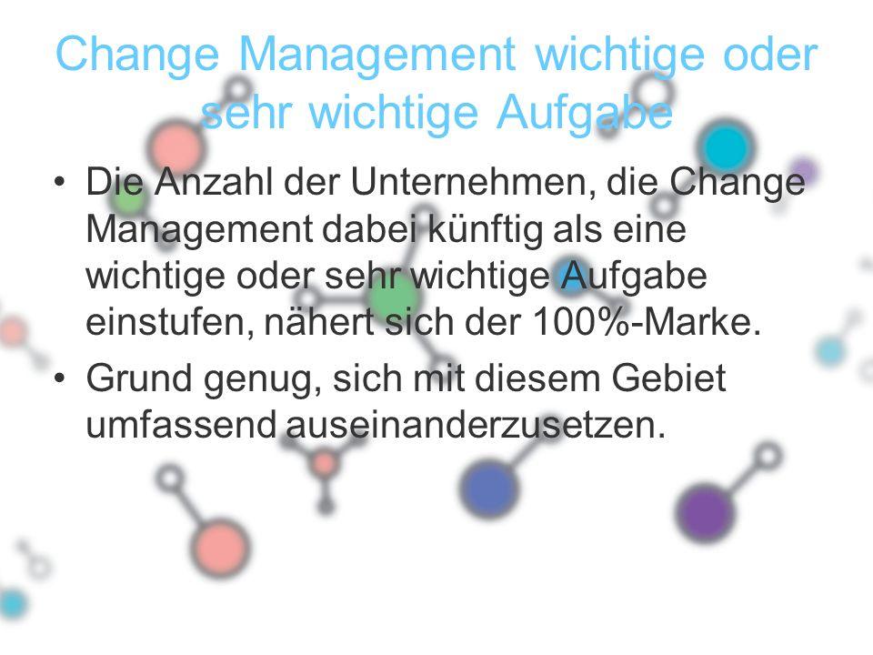 Change Management wichtige oder sehr wichtige Aufgabe Die Anzahl der Unternehmen, die Change Management dabei künftig als eine wichtige oder sehr wich