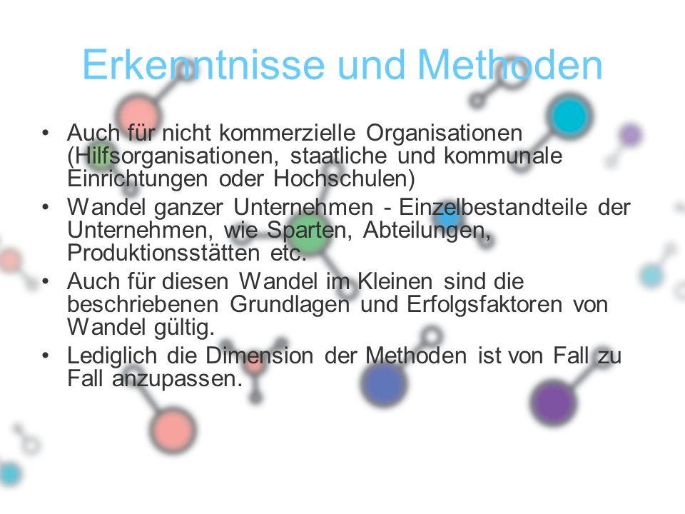 Erkenntnisse und Methoden Auch für nicht kommerzielle Organisationen (Hilfsorganisationen, staatliche und kommunale Einrichtungen oder Hochschulen) Wa