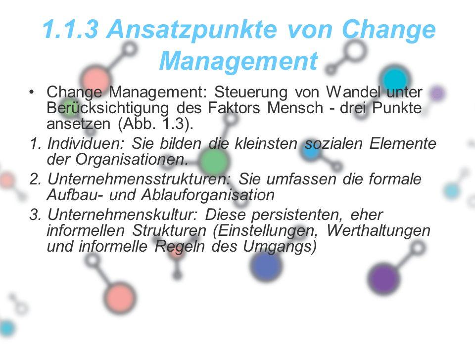 1.1.3 Ansatzpunkte von Change Management Change Management: Steuerung von Wandel unter Berücksichtigung des Faktors Mensch - drei Punkte ansetzen (Abb