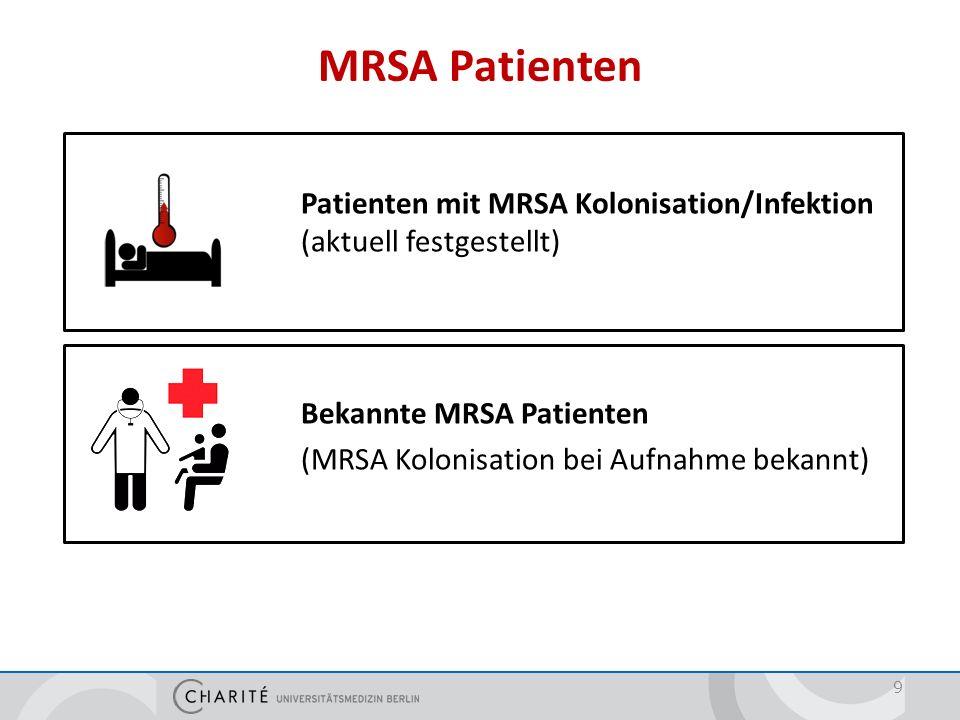 MRSA Patienten Patienten mit MRSA Kolonisation/Infektion (aktuell festgestellt) Bekannte MRSA Patienten (MRSA Kolonisation bei Aufnahme bekannt) 9