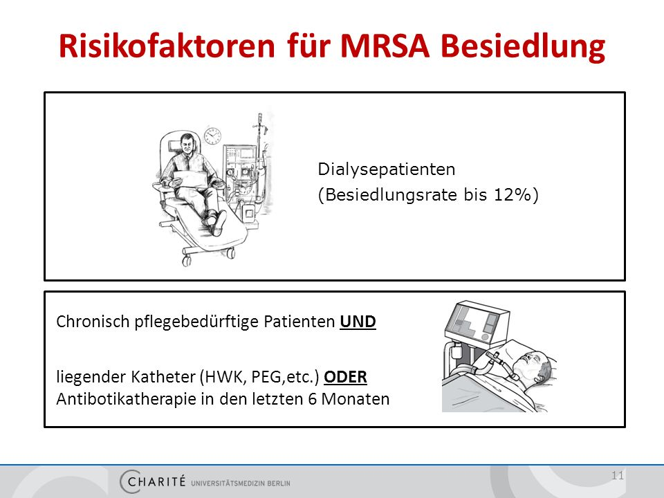 Dialysepatienten (Besiedlungsrate bis 12%) Risikofaktoren für MRSA Besiedlung Chronisch pflegebedürftige Patienten UND liegender Katheter (HWK, PEG,et