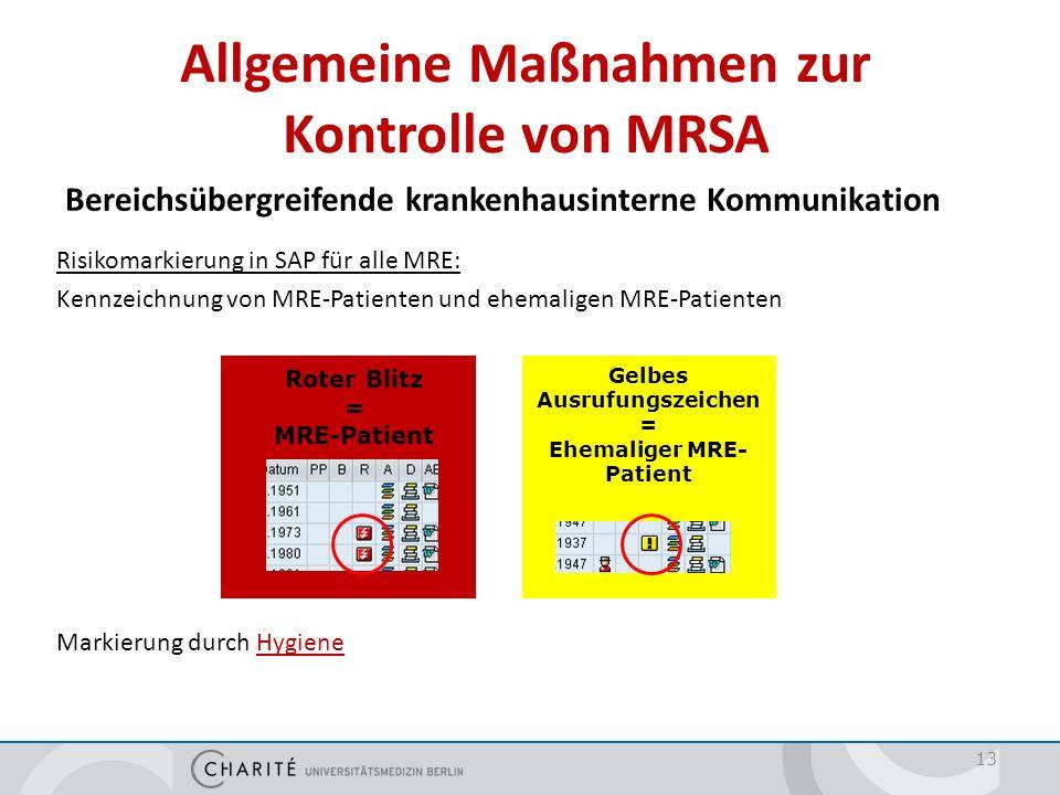 Risikomarkierung in SAP für alle MRE: Kennzeichnung von MRE-Patienten und ehemaligen MRE-Patienten Markierung durch Hygiene Allgemeine Maßnahmen zur K