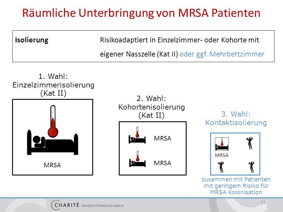Räumliche Unterbringung von MRSA Patienten IsolierungRisikoadaptiert in Einzelzimmer- oder Kohorte mit eigener Nasszelle (Kat II) oder ggf. Mehrbettzi