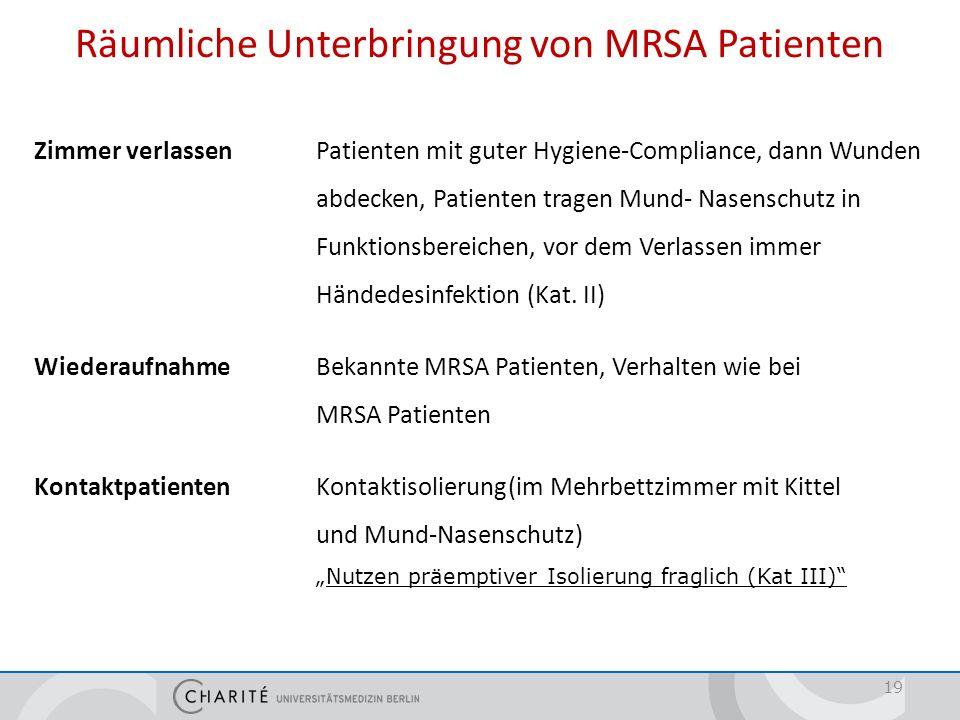Räumliche Unterbringung von MRSA Patienten Zimmer verlassen Patienten mit guter Hygiene-Compliance, dann Wunden abdecken, Patienten tragen Mund- Nasen