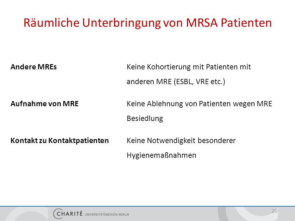 Räumliche Unterbringung von MRSA Patienten Andere MREsKeine Kohortierung mit Patienten mit anderen MRE (ESBL, VRE etc.) Aufnahme von MRE Keine Ablehnu