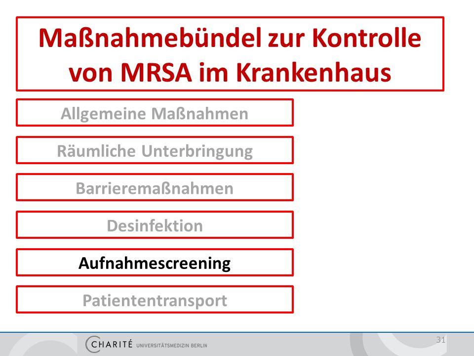Maßnahmebündel zur Kontrolle von MRSA im Krankenhaus Allgemeine Maßnahmen Räumliche Unterbringung Barrieremaßnahmen Desinfektion Aufnahmescreening Pat
