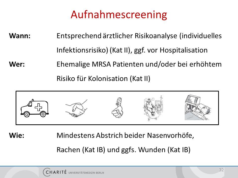 Aufnahmescreening Wann:Entsprechend ärztlicher Risikoanalyse (individuelles Infektionsrisiko) (Kat II), ggf. vor Hospitalisation Wer:Ehemalige MRSA Pa