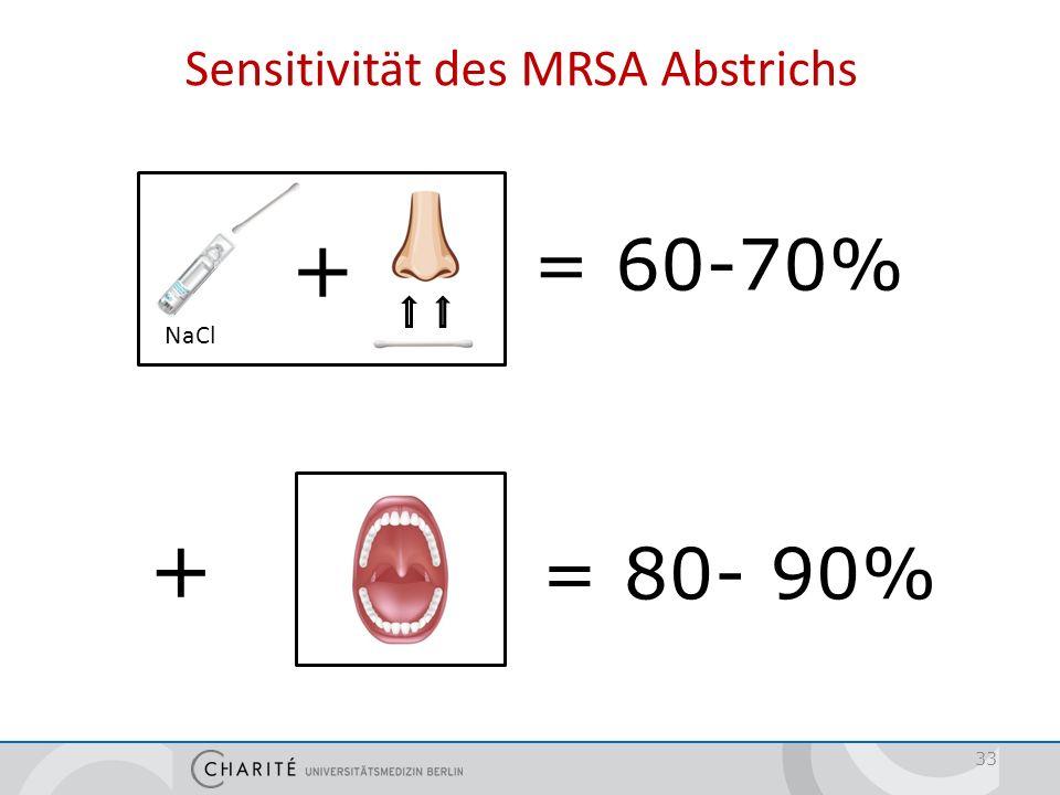 33 + + = 60-70% Sensitivität des MRSA Abstrichs = 80- 90% NaCl