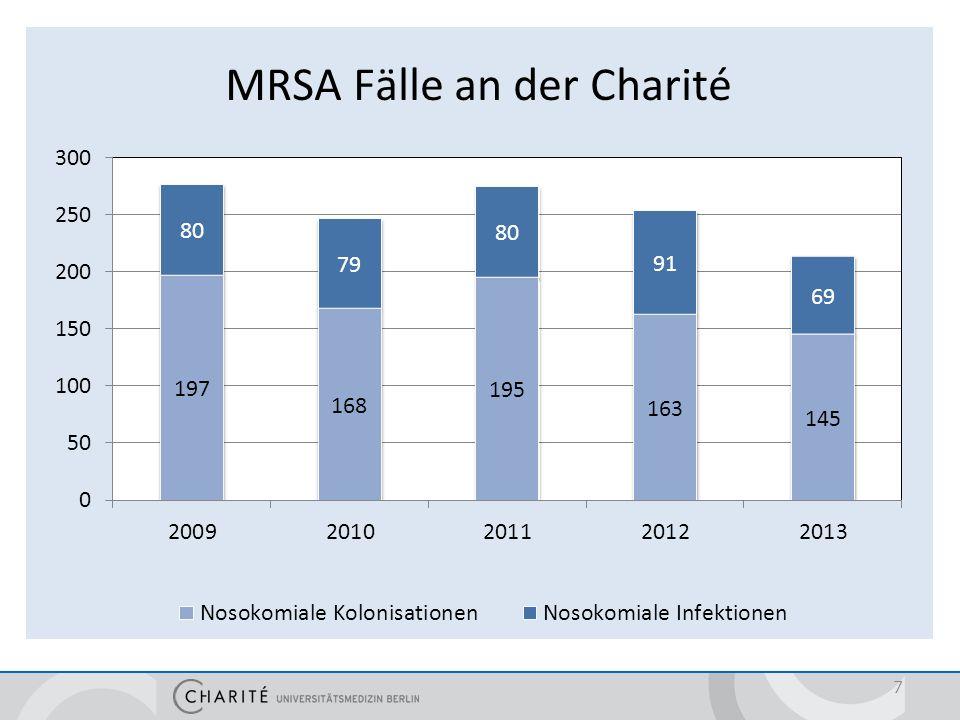 Maßnahmebündel zur Kontrolle von MRSA im Krankenhaus Allgemeine Maßnahmen Räumliche Unterbringung Barrieremaßnahmen Desinfektion Aufnahmescreening Patiententransport 28